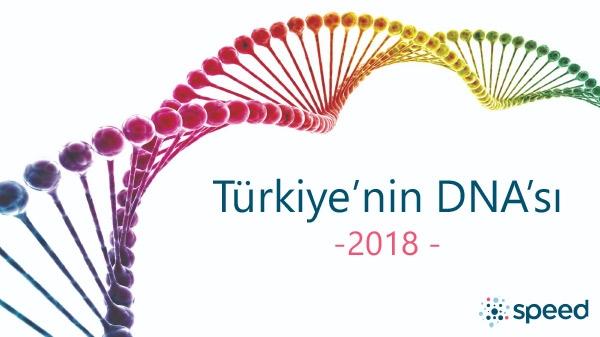 """Türkiye'nin """"DNA'sı 2018"""" 1"""