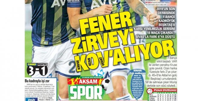 Günün spor manşetleri (23 Aralık 2019) Kadıköy'de Fener alayı
