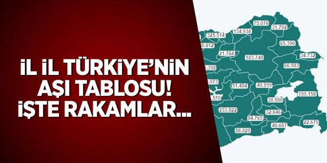 İl il Türkiye'nin aşı tablosu! İşte rakamlar...