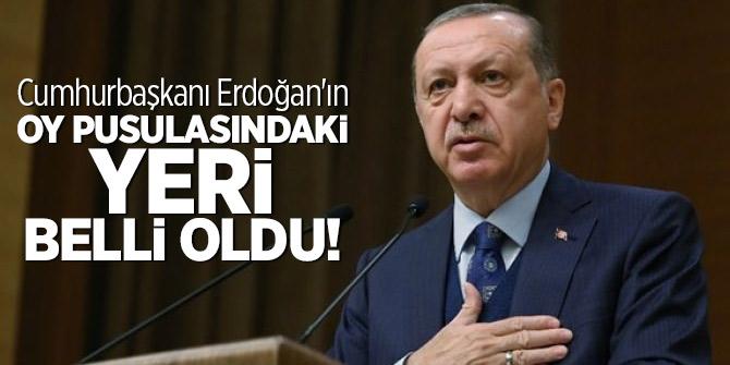 Cumhurbaşkanı Erdoğan'ın oy pusulasındaki yeri belli oldu!