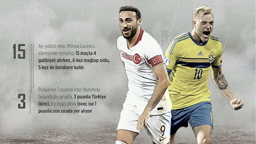 Türkiye 565. maçına çıkıyor