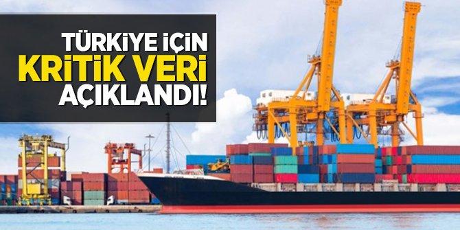 Haziran ayında dış ticaret rakamları  açıklandı