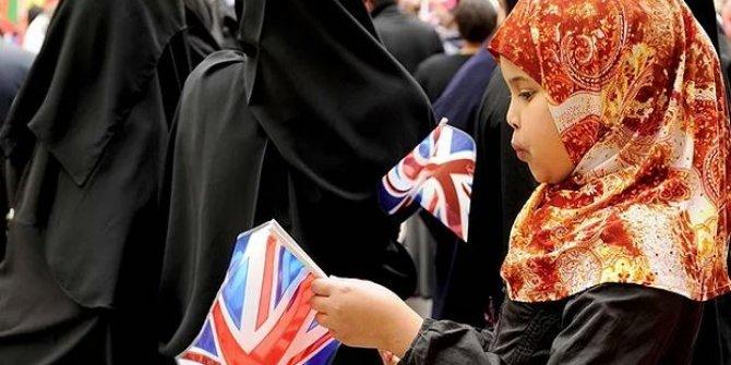 Müslümanlara En Sıcak Bakan Ülkelerde İtalya Son Sırada