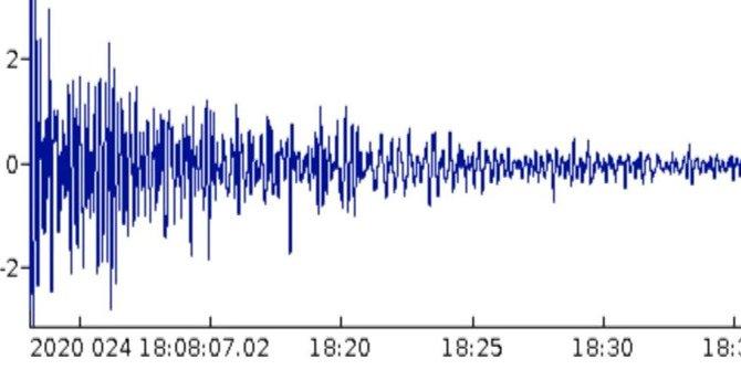 Elazığ depreminin ses kaydı